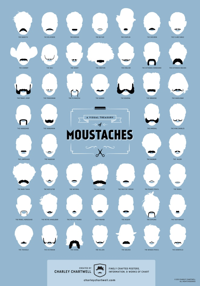mustacheinfo