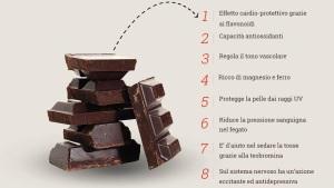 proprieta-cioccolato
